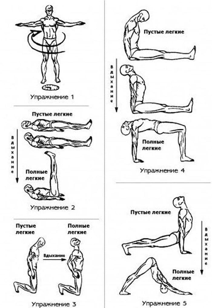 Мужика, пять тибетцев упражнения